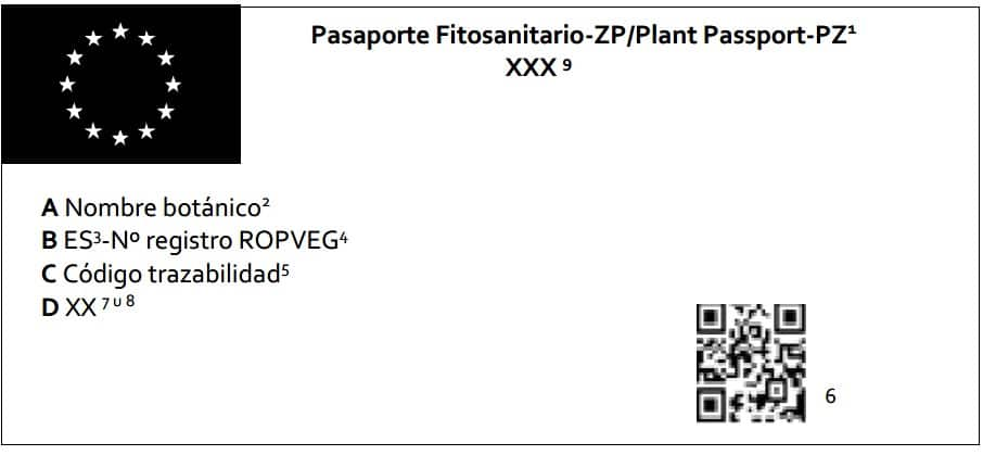 Qué es el Pasaporte Fitosanitario